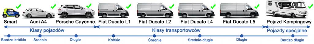 Schemat kompatybilności pojazdów z podnośnikiem dwukolumnowym TW 250